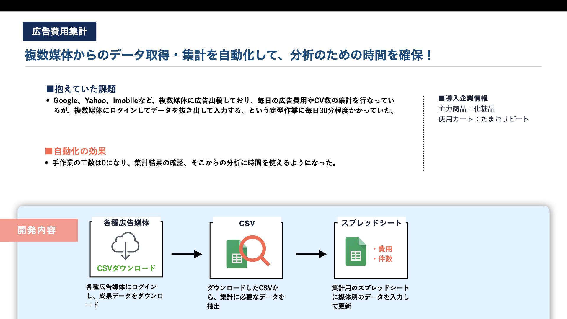 FULLTIME_サービス資料_v2.027