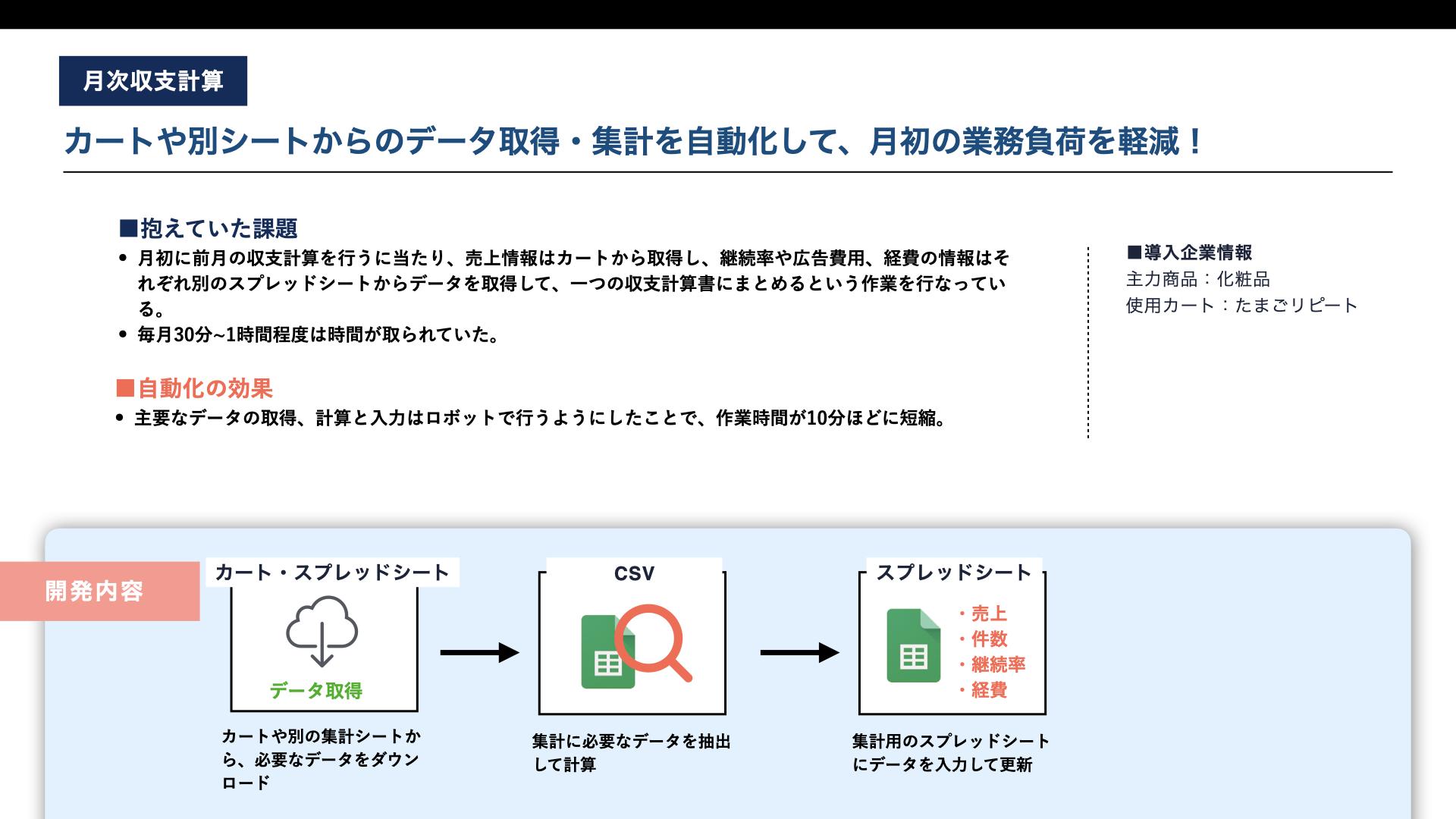 FULLTIME_サービス資料_v2JPEG.028