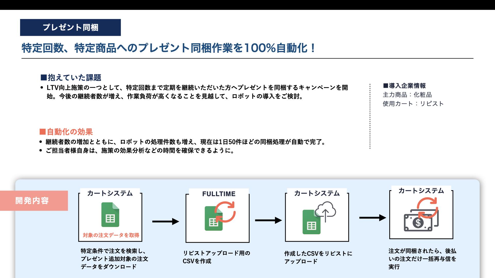 FULLTIME_サービス資料_v2.024