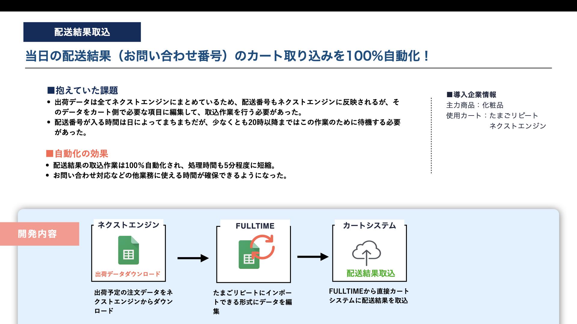 FULLTIME_サービス資料_v2.030
